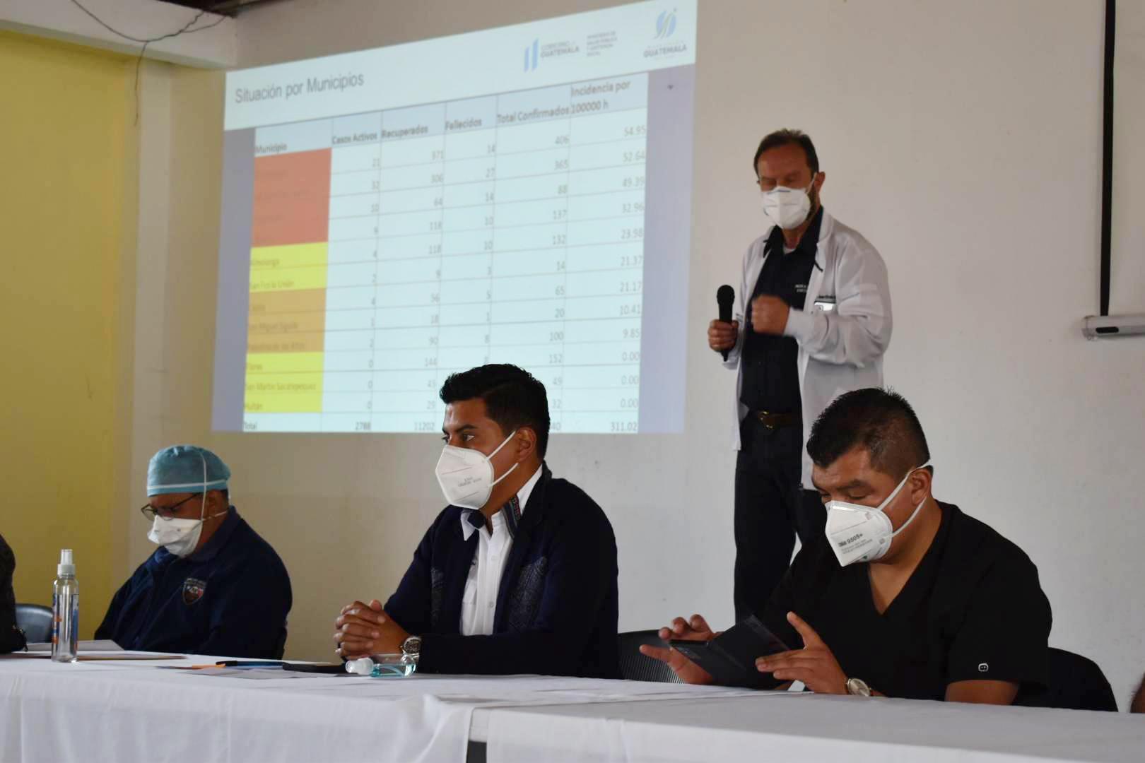 Quetzaltenango: Gobernador pide más responsabilidad por casos de COVID-19.